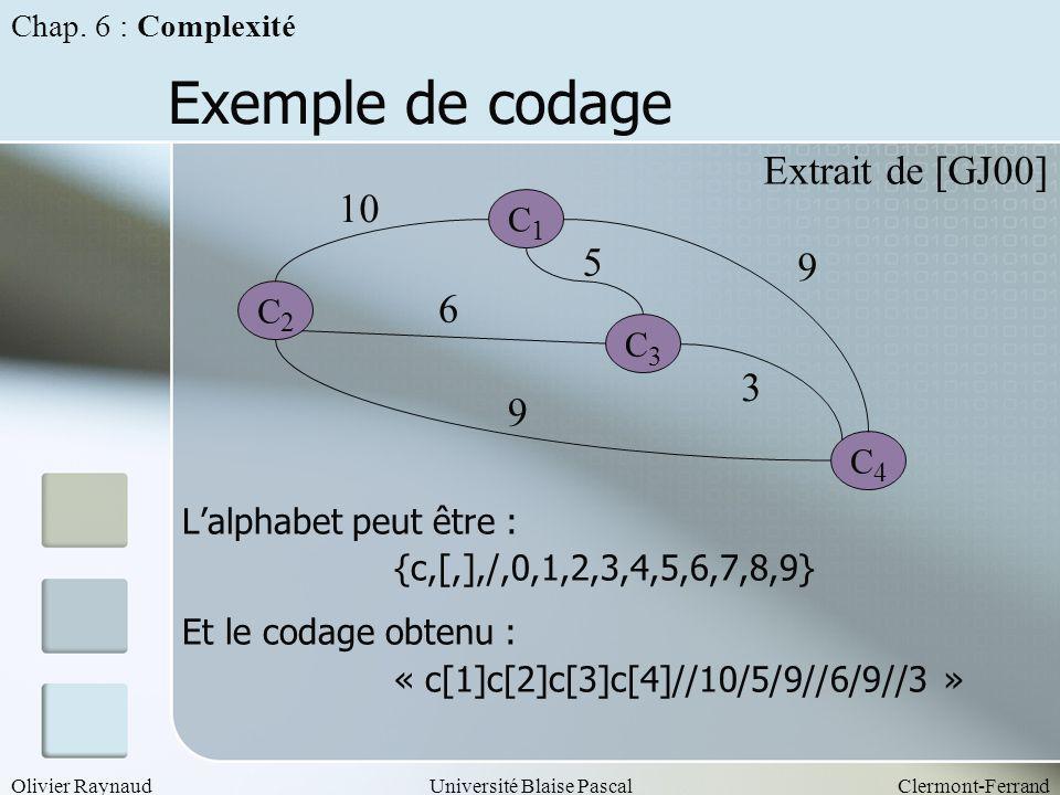Exemple de codage Extrait de [GJ00] 10 5 9 6 3 9 C1 C2 C3 C4
